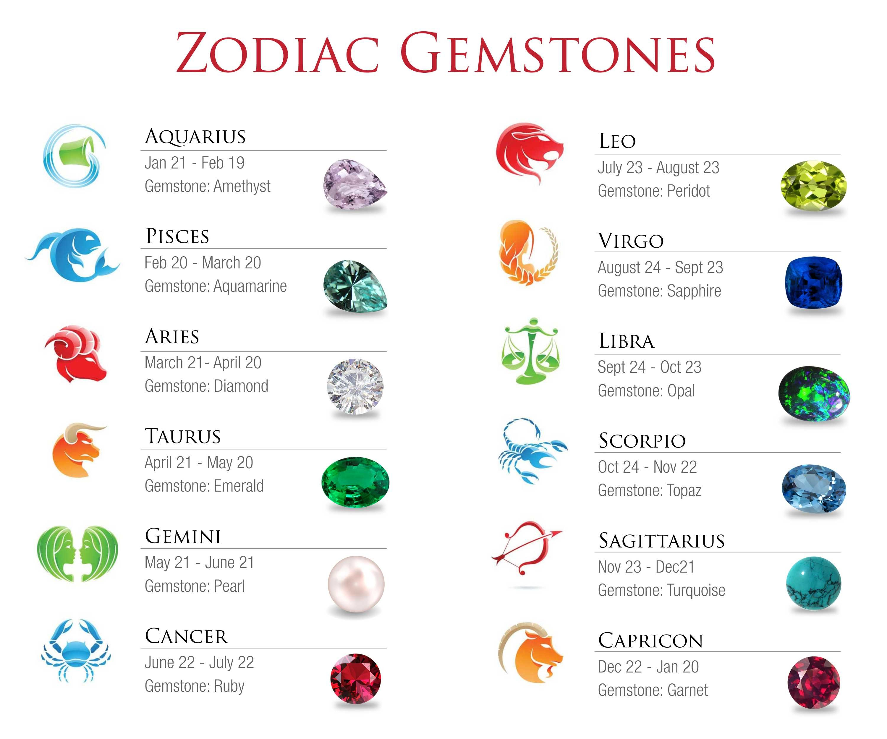 your zodiac gemstones by xxfroggiefaithyxx on deviantart